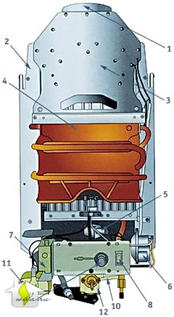 Схема газовой колонки: